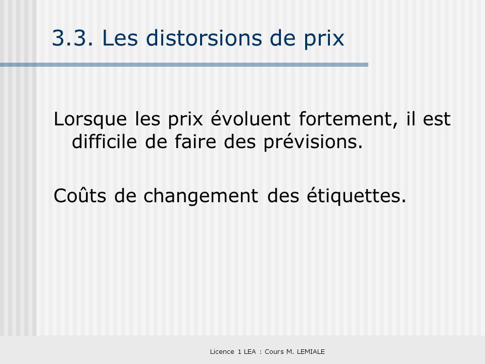 Licence 1 LEA : Cours M. LEMIALE 3.3. Les distorsions de prix Lorsque les prix évoluent fortement, il est difficile de faire des prévisions. Coûts de