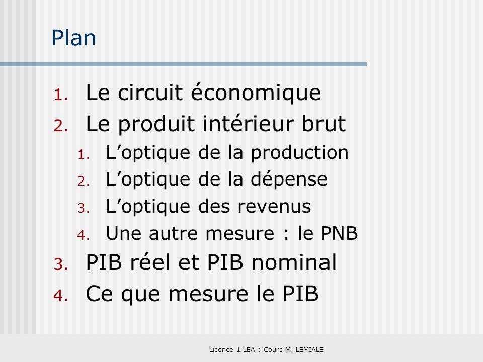 Licence 1 LEA : Cours M. LEMIALE Plan 1. Le circuit économique 2. Le produit intérieur brut 1. Loptique de la production 2. Loptique de la dépense 3.