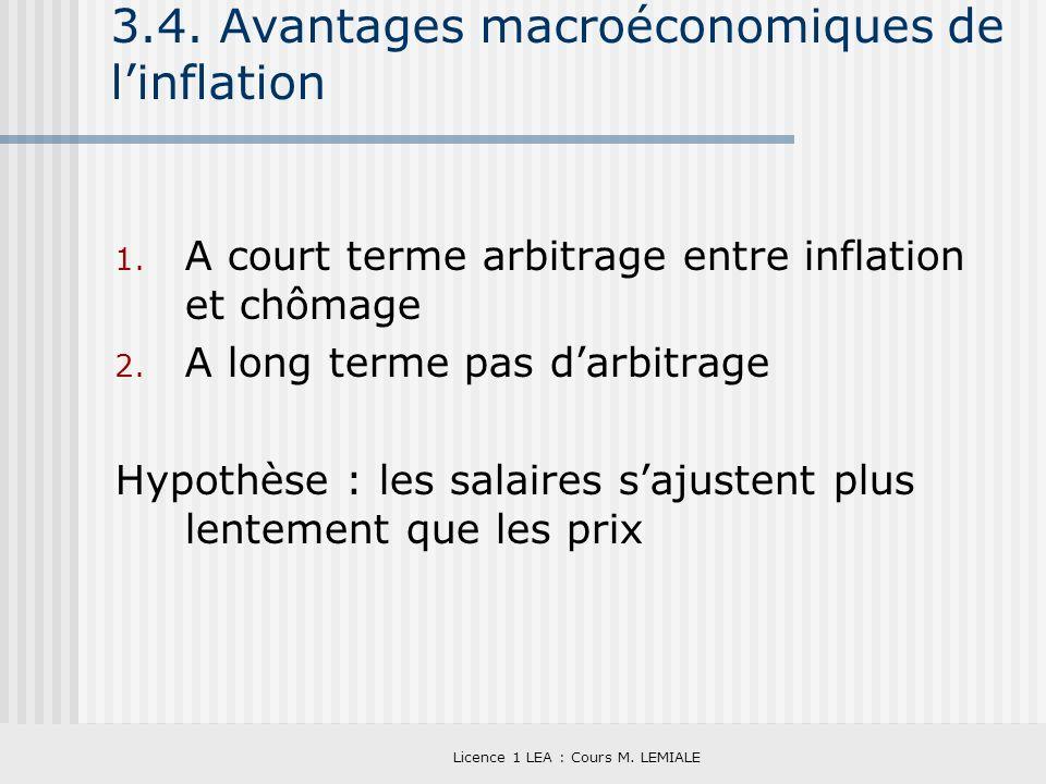 Licence 1 LEA : Cours M. LEMIALE 3.4. Avantages macroéconomiques de linflation 1. A court terme arbitrage entre inflation et chômage 2. A long terme p