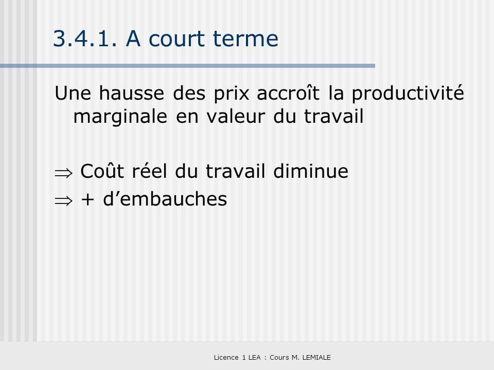 Licence 1 LEA : Cours M. LEMIALE 3.4.1. A court terme Une hausse des prix accroît la productivité marginale en valeur du travail Coût réel du travail