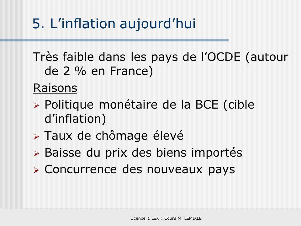 Licence 1 LEA : Cours M. LEMIALE 5. Linflation aujourdhui Très faible dans les pays de lOCDE (autour de 2 % en France) Raisons Politique monétaire de