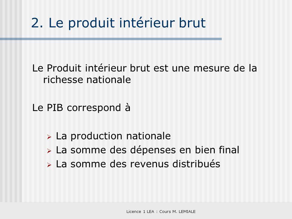 Licence 1 LEA : Cours M. LEMIALE 2. Le produit intérieur brut Le Produit intérieur brut est une mesure de la richesse nationale Le PIB correspond à La