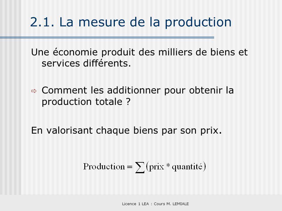 Licence 1 LEA : Cours M. LEMIALE 2.1. La mesure de la production Une économie produit des milliers de biens et services différents. Comment les additi
