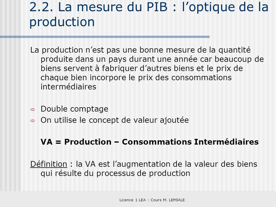 Licence 1 LEA : Cours M. LEMIALE 2.2. La mesure du PIB : loptique de la production La production nest pas une bonne mesure de la quantité produite dan