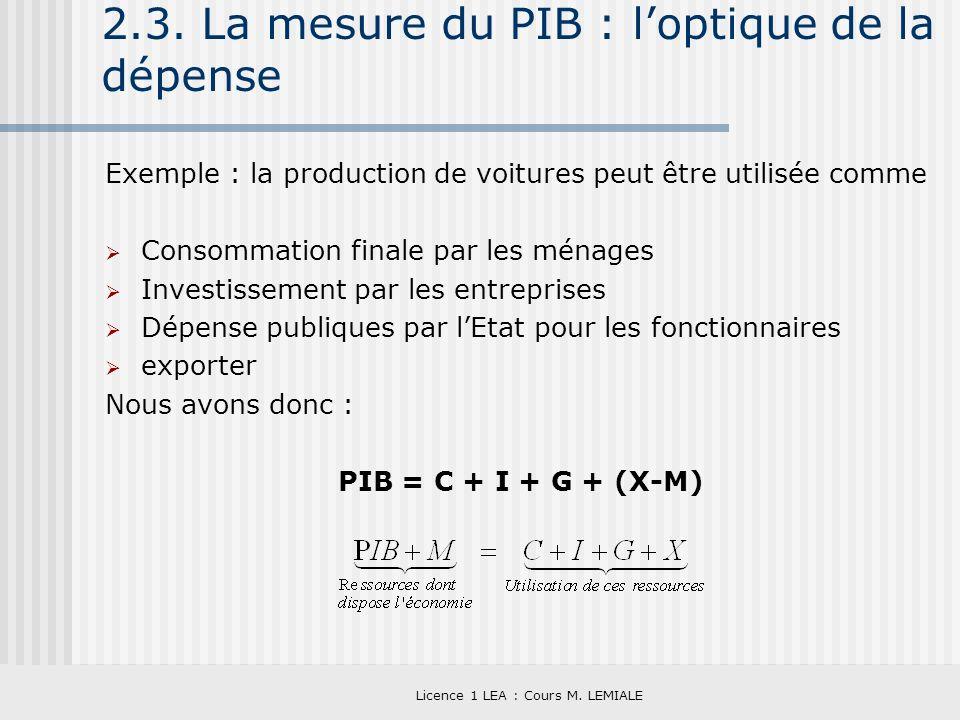 Licence 1 LEA : Cours M. LEMIALE 2.3. La mesure du PIB : loptique de la dépense Exemple : la production de voitures peut être utilisée comme Consommat