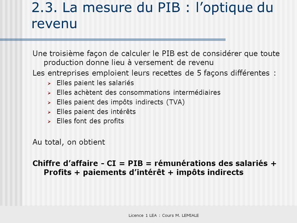 Licence 1 LEA : Cours M. LEMIALE 2.3. La mesure du PIB : loptique du revenu Une troisième façon de calculer le PIB est de considérer que toute product