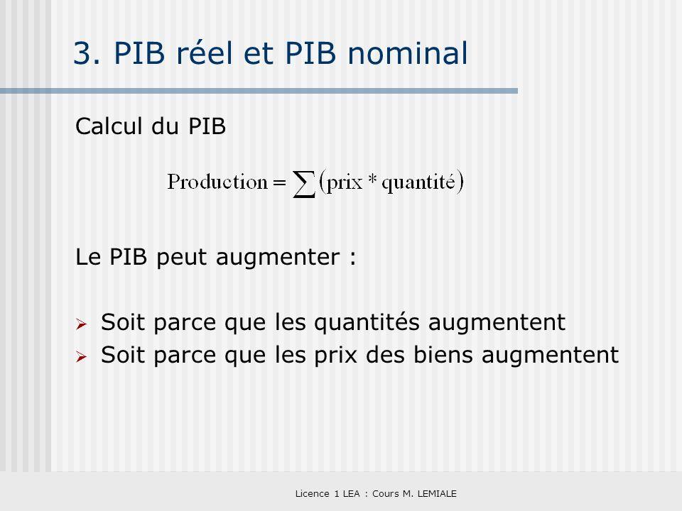 Licence 1 LEA : Cours M. LEMIALE 3. PIB réel et PIB nominal Calcul du PIB Le PIB peut augmenter : Soit parce que les quantités augmentent Soit parce q