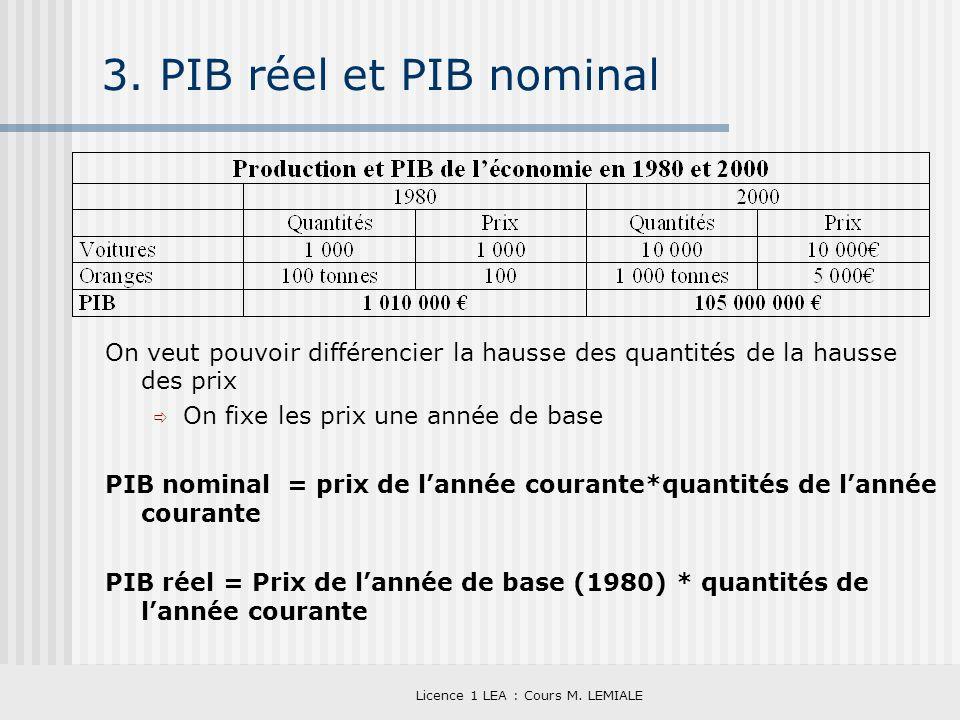 Licence 1 LEA : Cours M. LEMIALE 3. PIB réel et PIB nominal On veut pouvoir différencier la hausse des quantités de la hausse des prix On fixe les pri