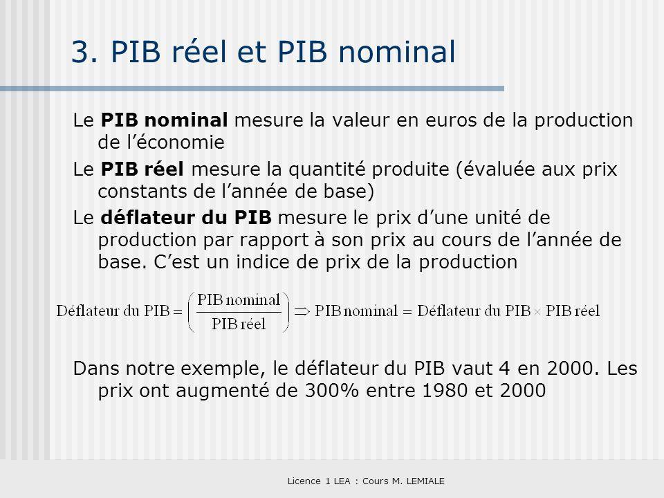 Licence 1 LEA : Cours M. LEMIALE 3. PIB réel et PIB nominal Le PIB nominal mesure la valeur en euros de la production de léconomie Le PIB réel mesure