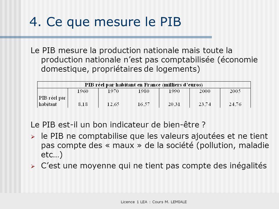 Licence 1 LEA : Cours M. LEMIALE 4. Ce que mesure le PIB Le PIB mesure la production nationale mais toute la production nationale nest pas comptabilis