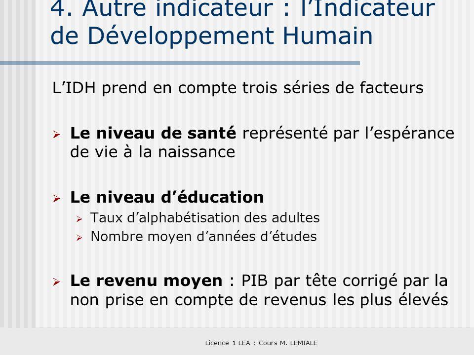 Licence 1 LEA : Cours M. LEMIALE 4. Autre indicateur : lIndicateur de Développement Humain LIDH prend en compte trois séries de facteurs Le niveau de
