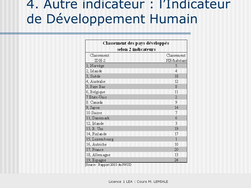 Licence 1 LEA : Cours M. LEMIALE 4. Autre indicateur : lIndicateur de Développement Humain