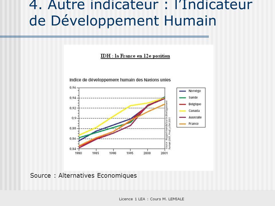 Licence 1 LEA : Cours M. LEMIALE 4. Autre indicateur : lIndicateur de Développement Humain Source : Alternatives Economiques