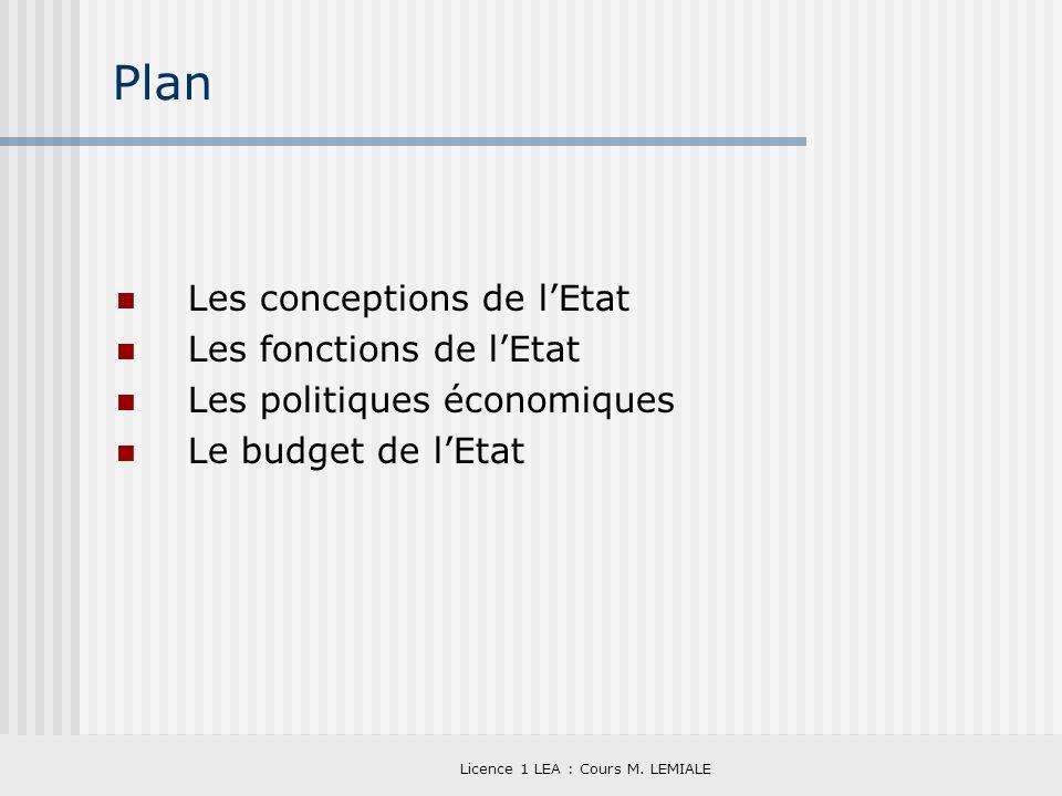 Licence 1 LEA : Cours M. LEMIALE Plan Les conceptions de lEtat Les fonctions de lEtat Les politiques économiques Le budget de lEtat
