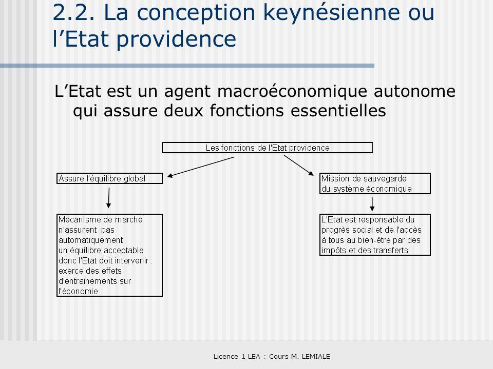 Licence 1 LEA : Cours M. LEMIALE 2.2. La conception keynésienne ou lEtat providence LEtat est un agent macroéconomique autonome qui assure deux foncti