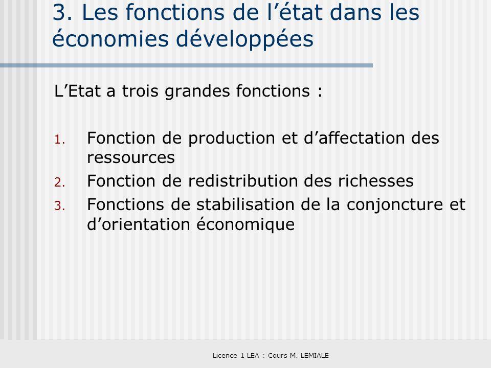 Licence 1 LEA : Cours M. LEMIALE 3. Les fonctions de létat dans les économies développées LEtat a trois grandes fonctions : 1. Fonction de production