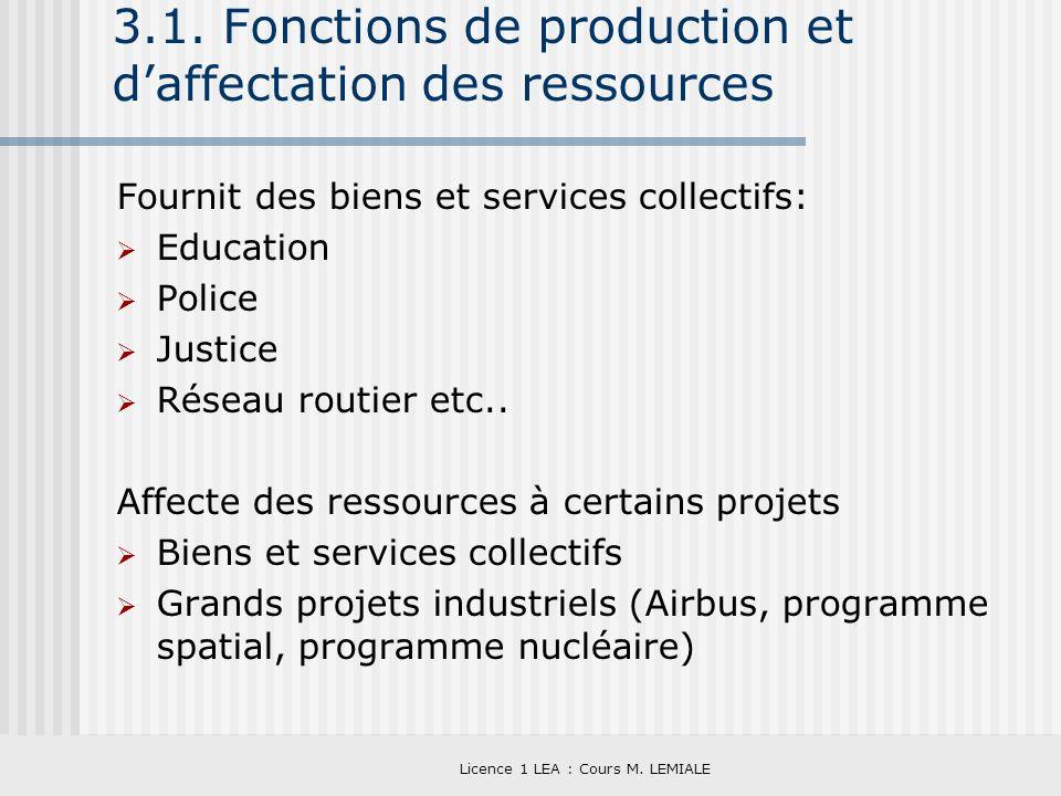Licence 1 LEA : Cours M. LEMIALE 3.1. Fonctions de production et daffectation des ressources Fournit des biens et services collectifs: Education Polic