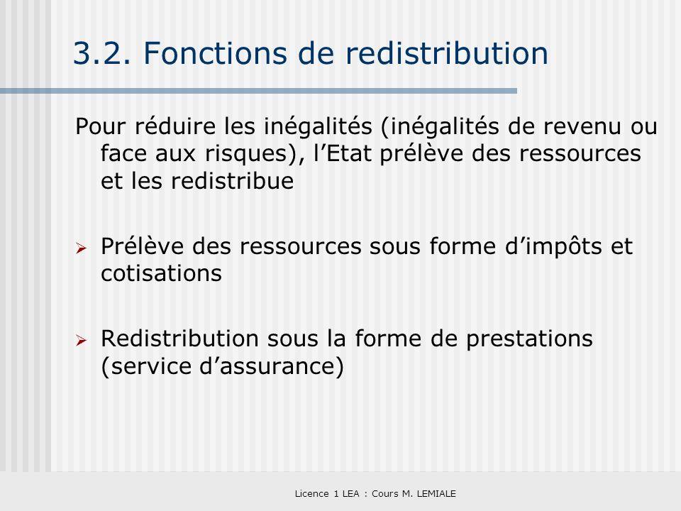 Licence 1 LEA : Cours M. LEMIALE 3.2. Fonctions de redistribution Pour réduire les inégalités (inégalités de revenu ou face aux risques), lEtat prélèv