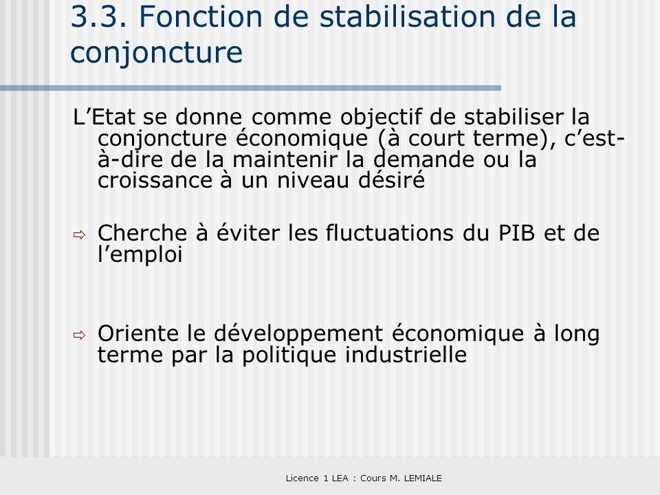 Licence 1 LEA : Cours M. LEMIALE 3.3. Fonction de stabilisation de la conjoncture LEtat se donne comme objectif de stabiliser la conjoncture économiqu
