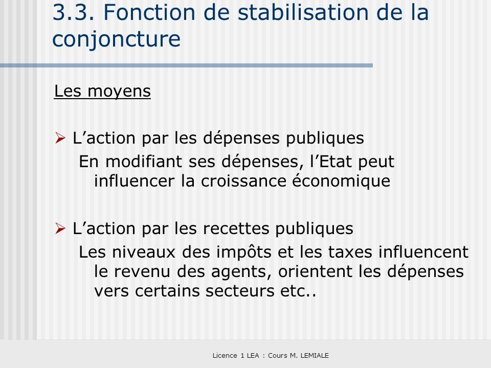 Licence 1 LEA : Cours M. LEMIALE 3.3. Fonction de stabilisation de la conjoncture Les moyens Laction par les dépenses publiques En modifiant ses dépen