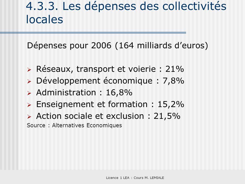 Licence 1 LEA : Cours M. LEMIALE 4.3.3. Les dépenses des collectivités locales Dépenses pour 2006 (164 milliards deuros) Réseaux, transport et voierie
