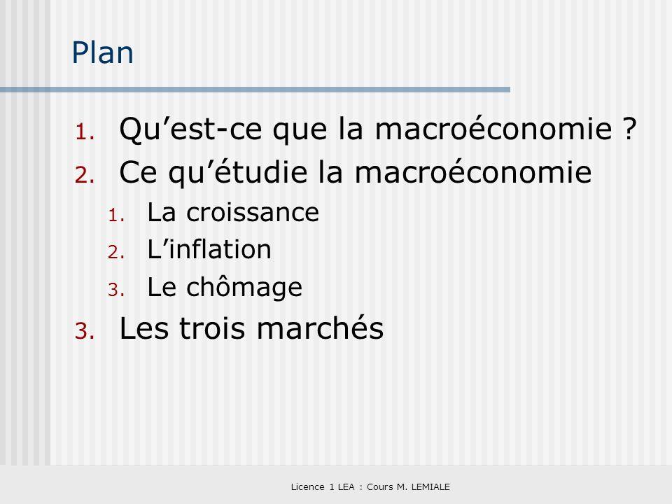 Licence 1 LEA : Cours M. LEMIALE Plan 1. Quest-ce que la macroéconomie ? 2. Ce quétudie la macroéconomie 1. La croissance 2. Linflation 3. Le chômage