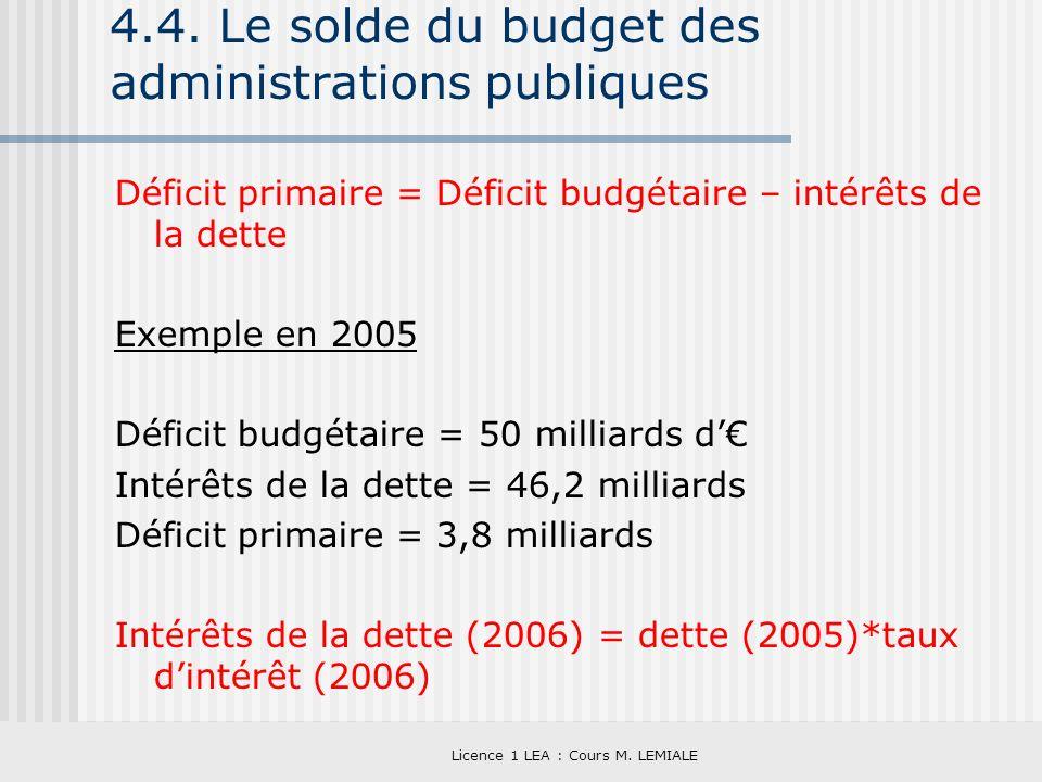 Licence 1 LEA : Cours M. LEMIALE 4.4. Le solde du budget des administrations publiques Déficit primaire = Déficit budgétaire – intérêts de la dette Ex