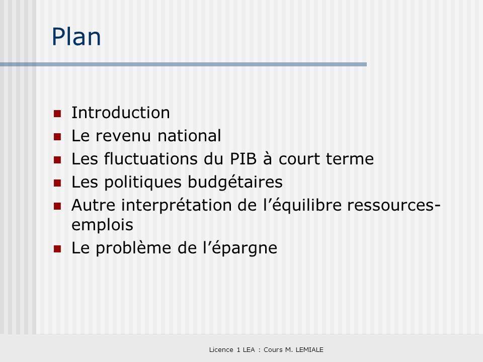 Licence 1 LEA : Cours M. LEMIALE Plan Introduction Le revenu national Les fluctuations du PIB à court terme Les politiques budgétaires Autre interprét