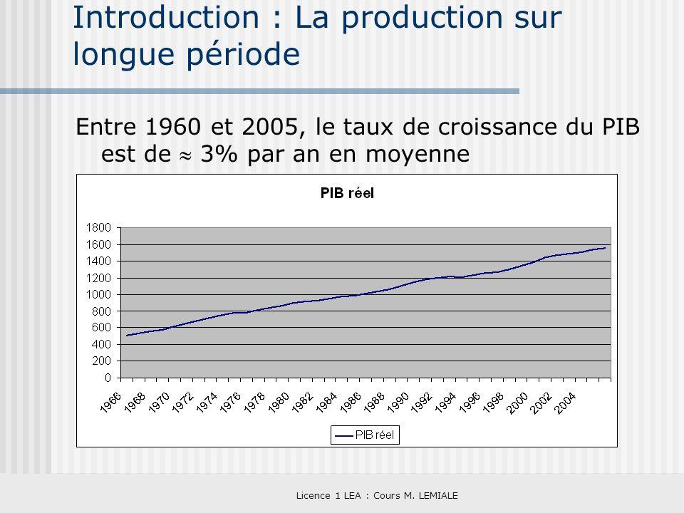 Licence 1 LEA : Cours M. LEMIALE Introduction : La production sur longue période Entre 1960 et 2005, le taux de croissance du PIB est de 3% par an en