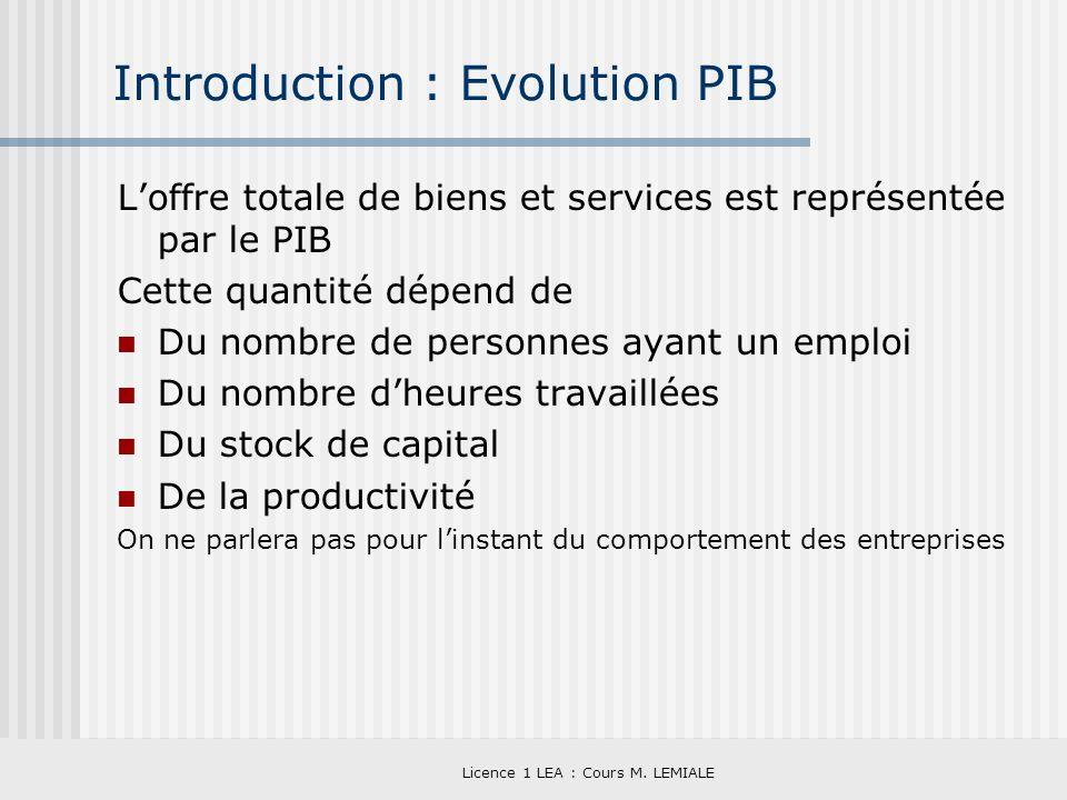 Licence 1 LEA : Cours M. LEMIALE Introduction : Evolution PIB Loffre totale de biens et services est représentée par le PIB Cette quantité dépend de D