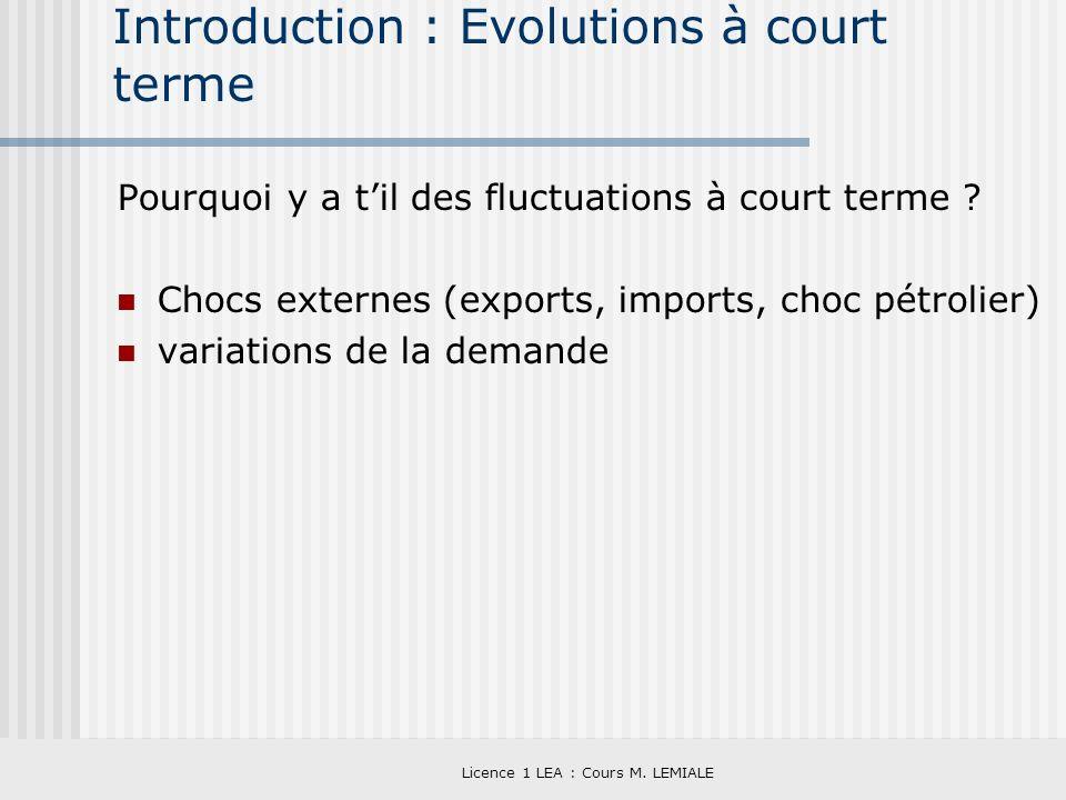Licence 1 LEA : Cours M. LEMIALE Introduction : Evolutions à court terme Pourquoi y a til des fluctuations à court terme ? Chocs externes (exports, im