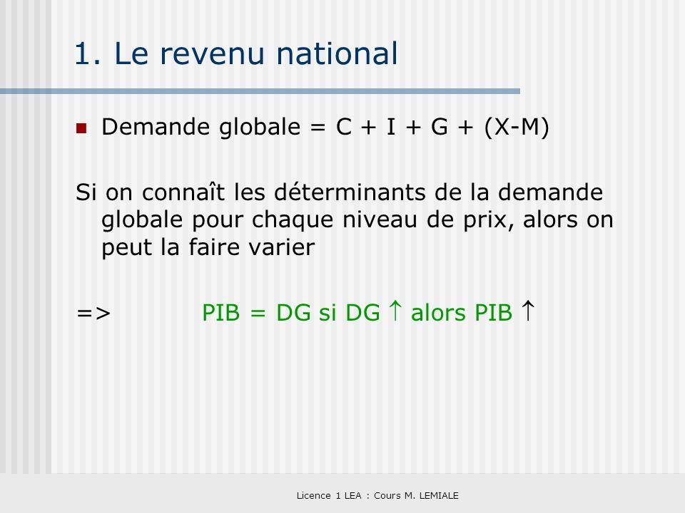 Licence 1 LEA : Cours M. LEMIALE 1. Le revenu national Demande globale = C + I + G + (X-M) Si on connaît les déterminants de la demande globale pour c
