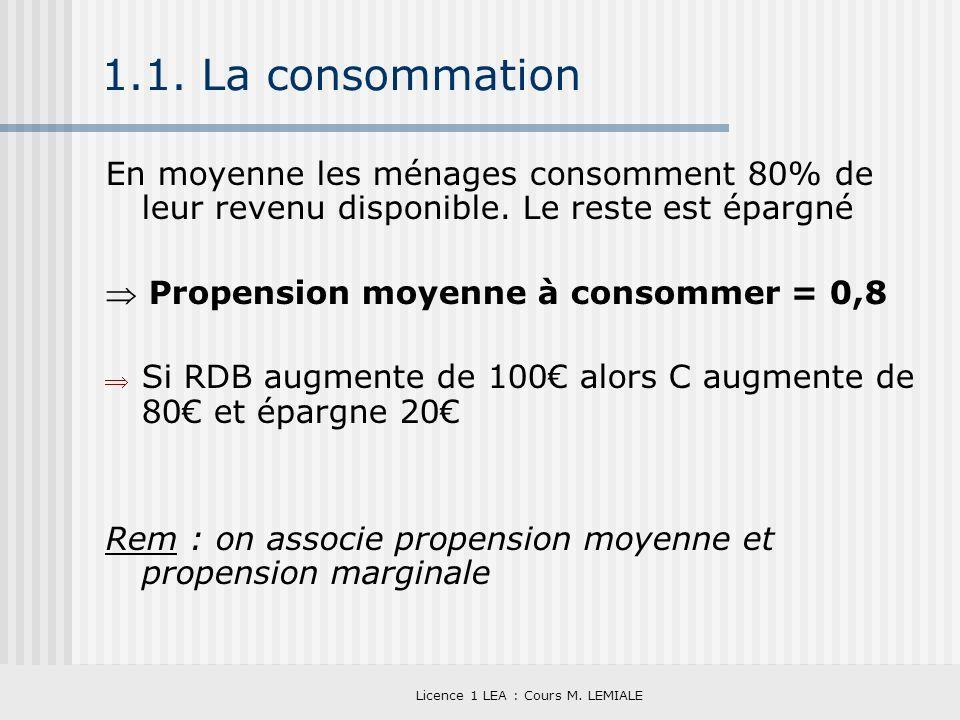 Licence 1 LEA : Cours M. LEMIALE 1.1. La consommation En moyenne les ménages consomment 80% de leur revenu disponible. Le reste est épargné Propension