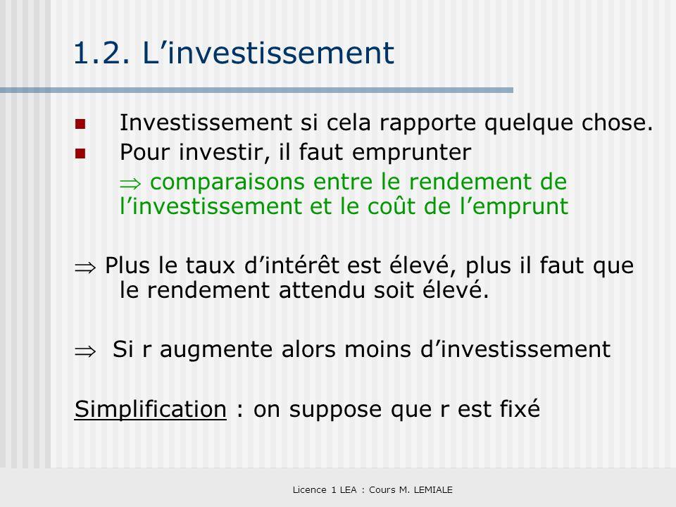 Licence 1 LEA : Cours M. LEMIALE 1.2. Linvestissement Investissement si cela rapporte quelque chose. Pour investir, il faut emprunter comparaisons ent
