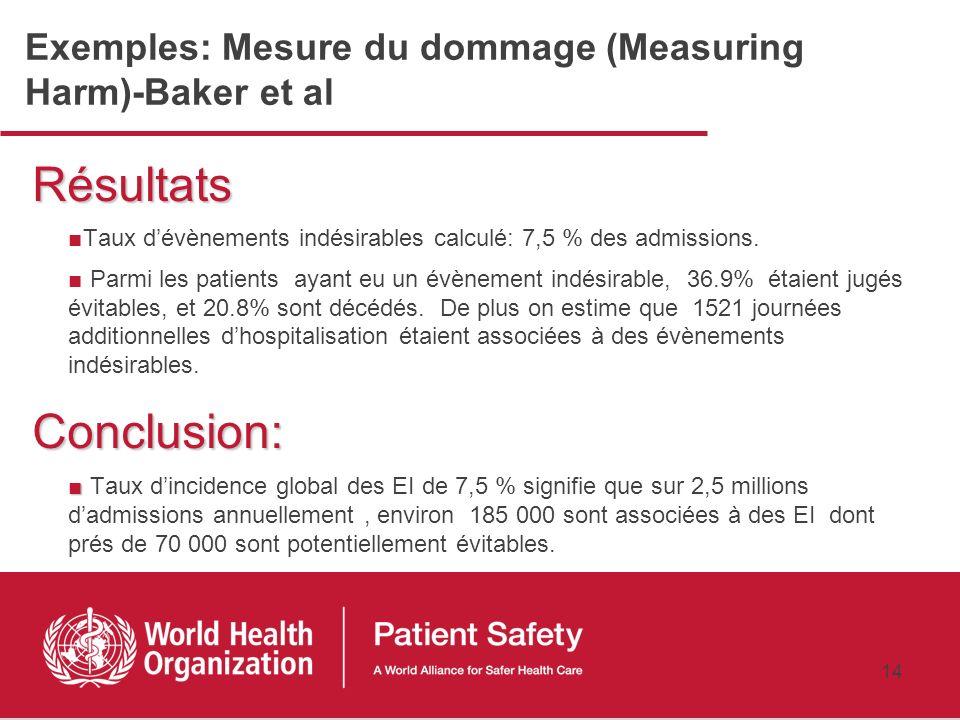 13 Objectif Estimer lincidence des évènements indésirables parmi les patients dans les hôpitaux au Canada.Méthodes Choix au hasard dun hôpital univers