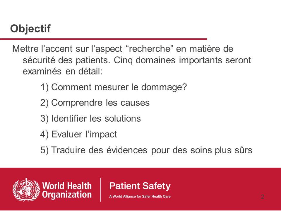 1 Votre professeur Mondher Letaief, MD, MPH, Professeur agrégé en médecine préventive, CHU Fattouma Bourguiba, Monastir, Tunisie Expert auprès de lOMS