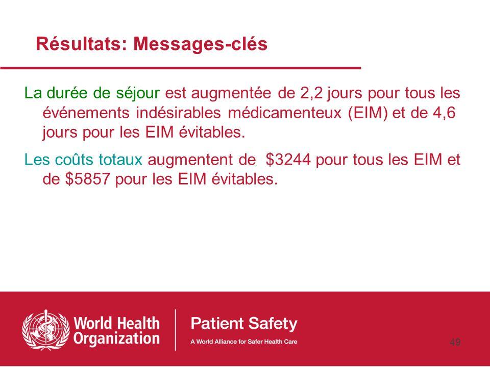 48 Méthodes: Collecte des données Trois méthodes de collecte des données: Collecte passive des données: incidents signalés par les infirmiers et les p