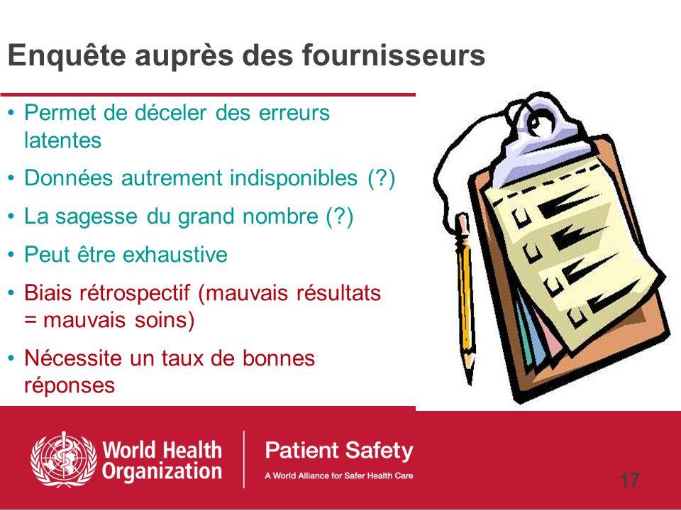 16 Examen du dossier médical Utilise des données facilement disponibles Courant Informations sur les évènements indésirables ne sont pas fiables Cher
