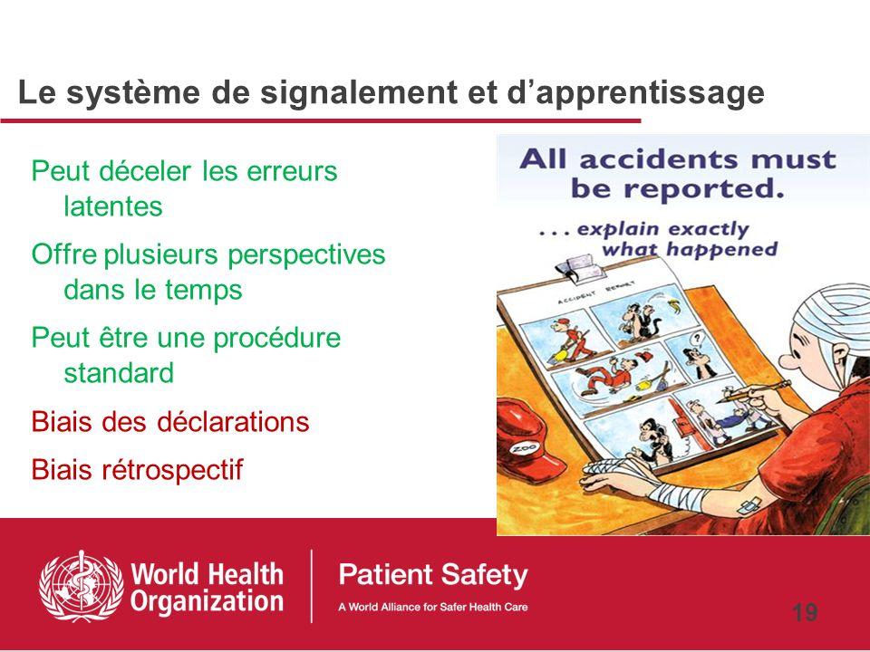 18 Analyse des réclamations de faute professionnelle Permet de déceler des erreurs latentes Diverses interprétations (patients, fournisseurs, avocats)