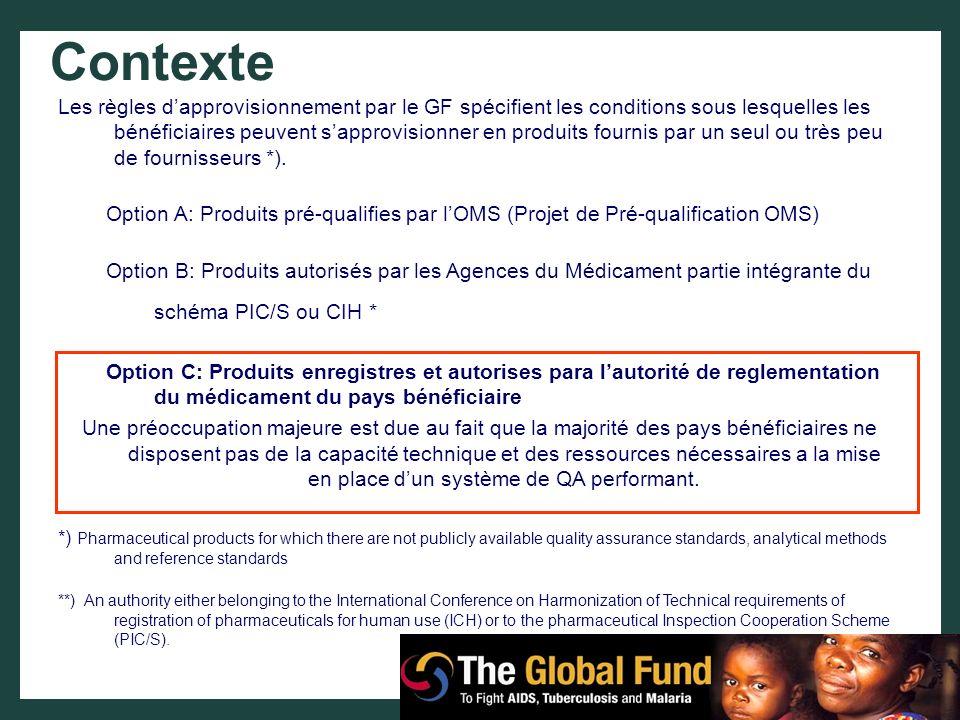 Contexte Les règles dapprovisionnement par le GF spécifient les conditions sous lesquelles les bénéficiaires peuvent sapprovisionner en produits fourn