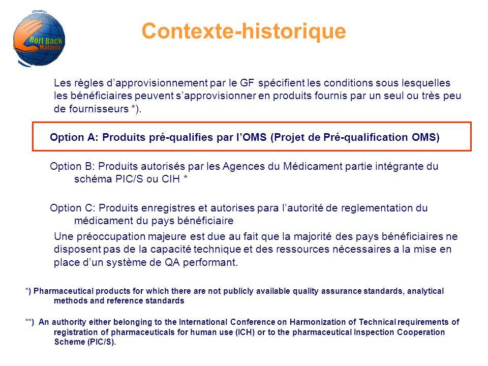 Contexte-historique Les règles dapprovisionnement par le GF spécifient les conditions sous lesquelles les bénéficiaires peuvent sapprovisionner en pro