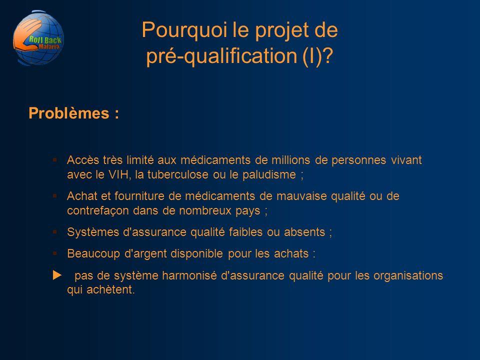 Pourquoi le projet de pré-qualification (I)? Problèmes : Accès très limité aux médicaments de millions de personnes vivant avec le VIH, la tuberculose