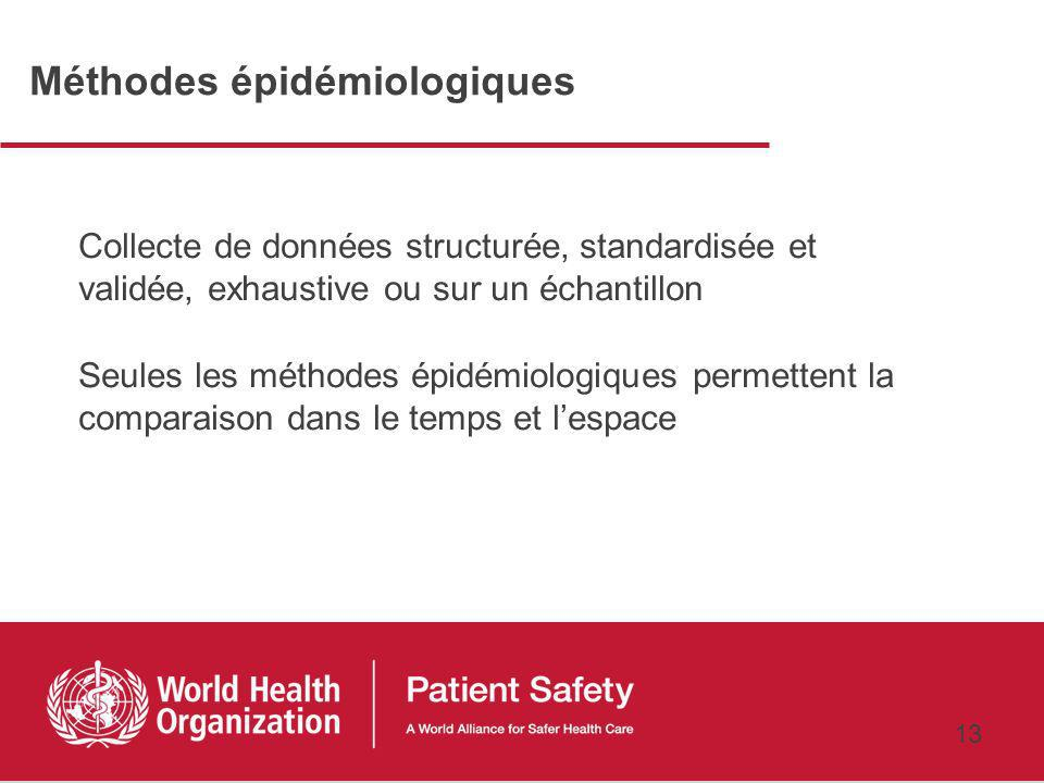 12 Taux dévénements indésirables médicamenteux (en % de patients hospitalisés) Leape et coll. 1997