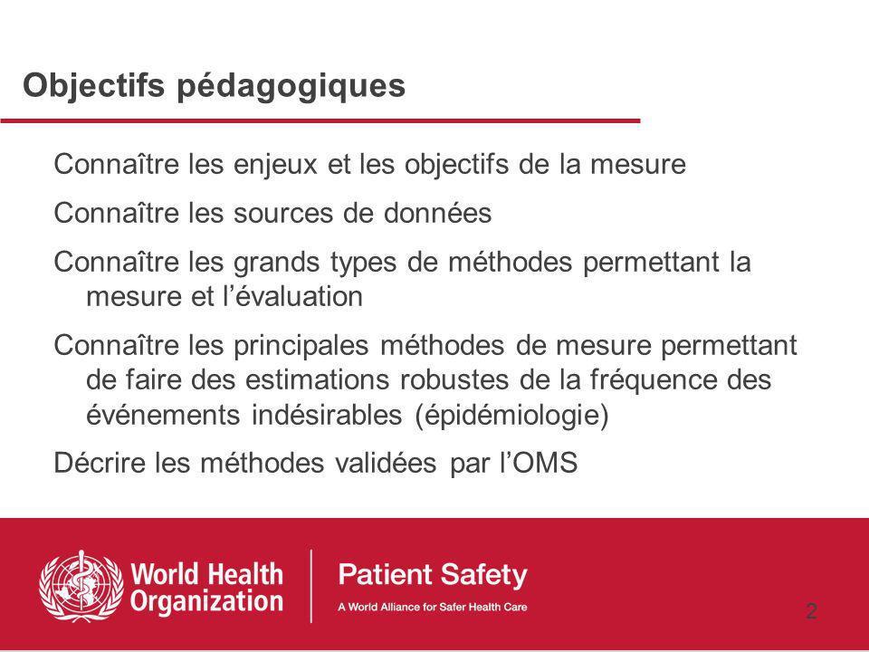 1 Votre professeur Philippe Michel, MD, PhD, Directeur, centre régional qualité et sécurité des soins, Bordeaux, France Expert auprès de lOMS sur de n