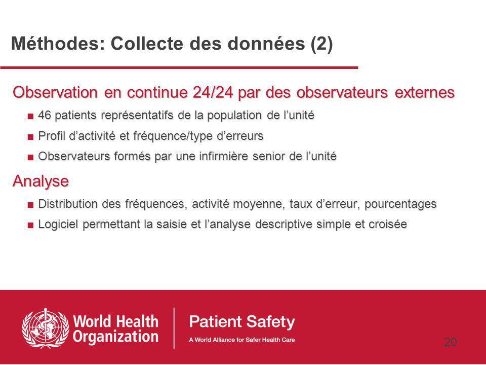19 Méthodes: Collecte des données (1) Signalement derreurs par les infirmiers et médecins immédiatement après leur identification Erreurs classées de