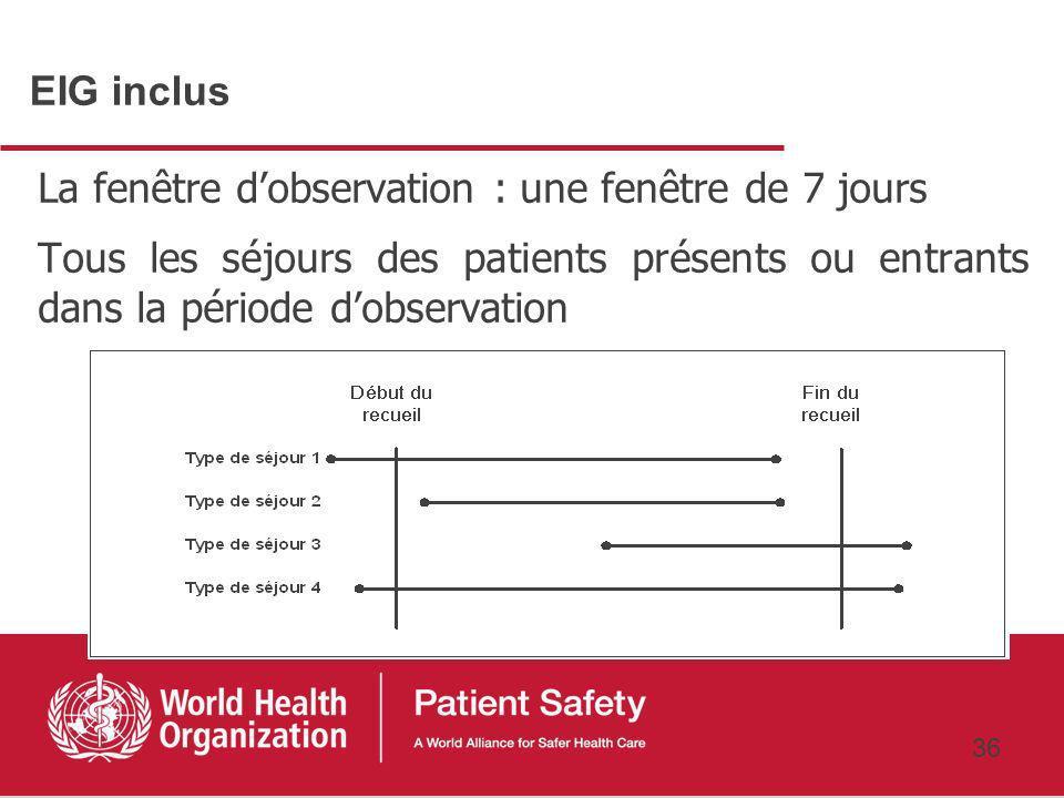 35 Méthode didentification des EIG Détection Enquêteurs infirmiers Avec le cadre de santé et les dossiers des patients Trois passages pendant les 7 jo