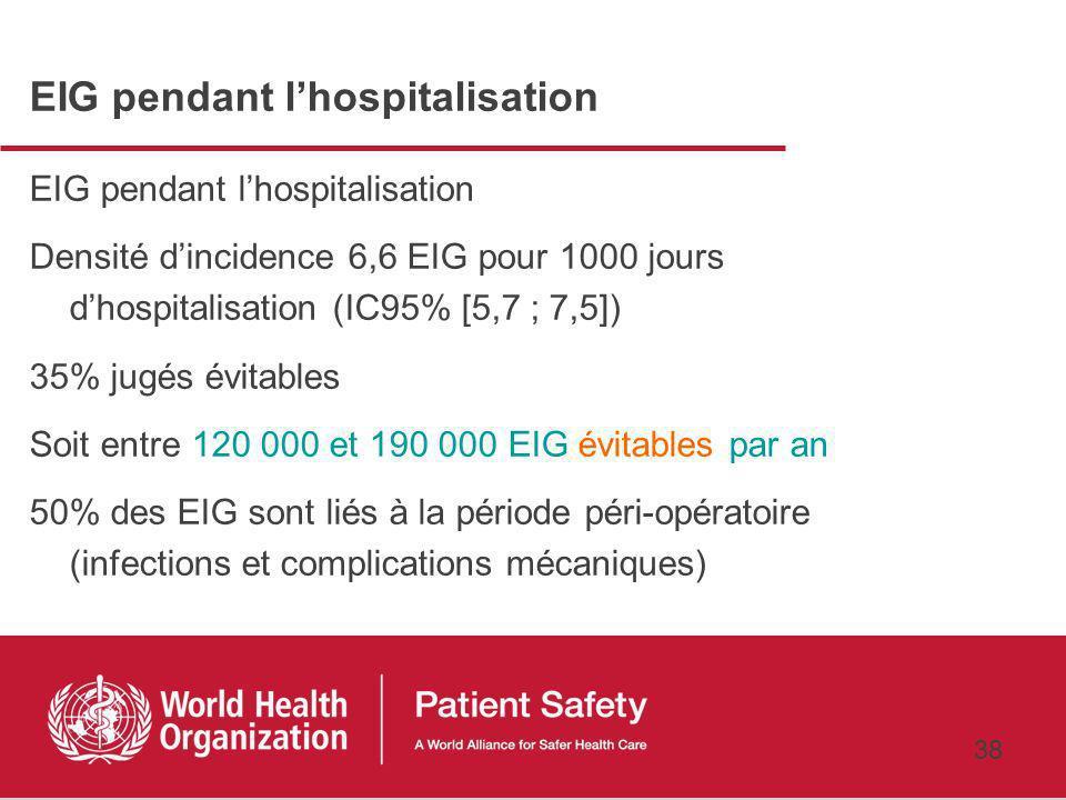 37 Analyse des données Densité dincidence des événements survenus pendant les séjours observés Proportion des patients admis pour un EIG nb de nouveau