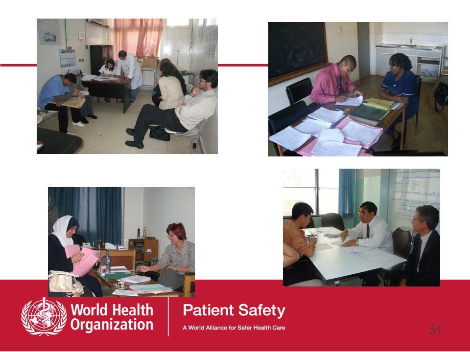 50 Interview des professionnels Recherche systématique des EIG chez les patients hospitalisés EIG survenus pendant lhospitalisation EIG causes dhospit