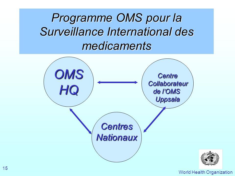 World Health Organization 15 Programme OMS pour la Surveillance International des medicaments OMSHQ Centre Collaborateur Collaborateur de lOMS Uppsala