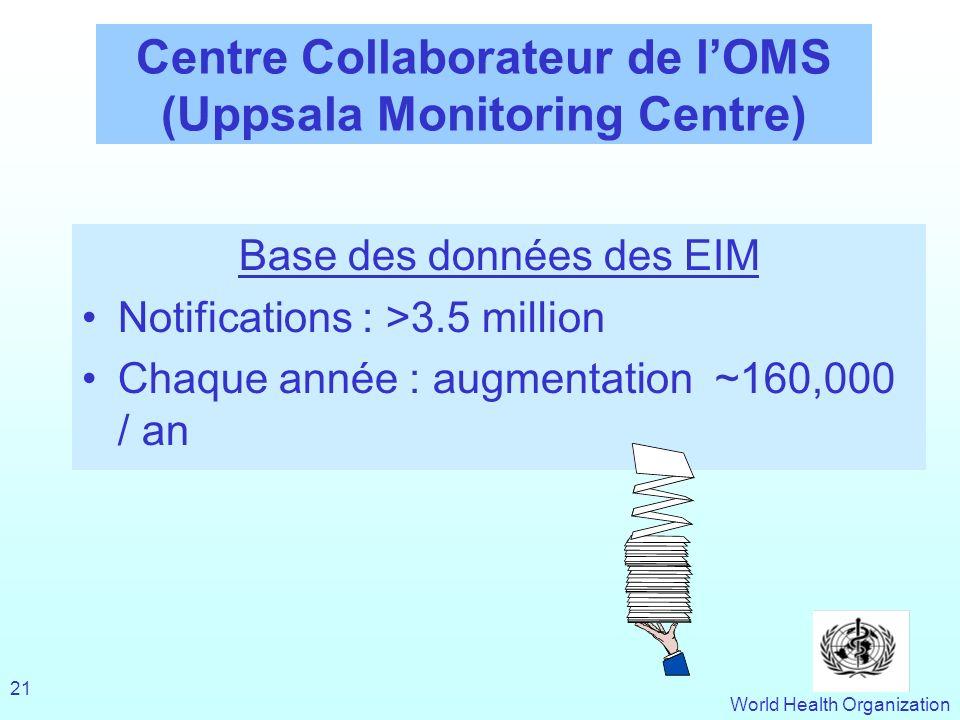 World Health Organization 21 Centre Collaborateur de lOMS (Uppsala Monitoring Centre) Base des données des EIM Notifications : >3.5 million Chaque ann